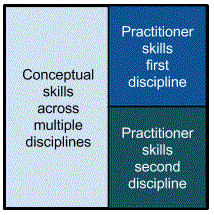 OMCP-Exam-Structure
